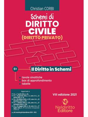 Schemi di diritto civile (diritto privato)